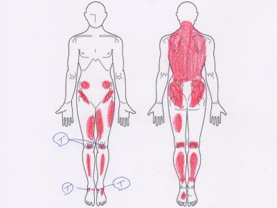 膝の痛み,足首の痛み